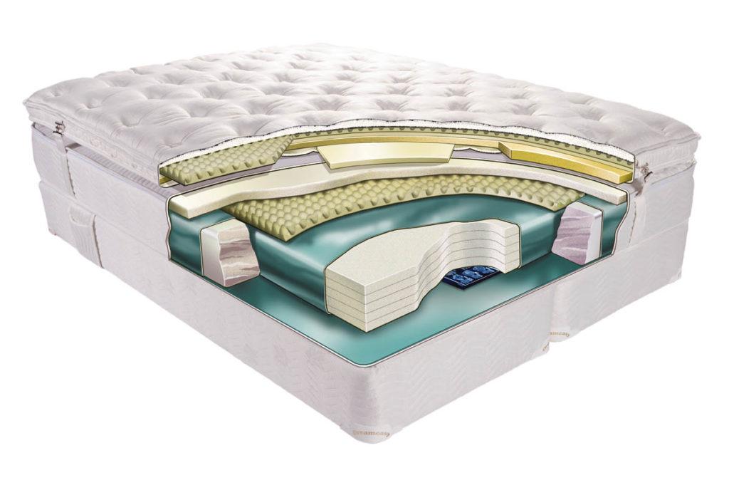 king-air-mattress-advice_02